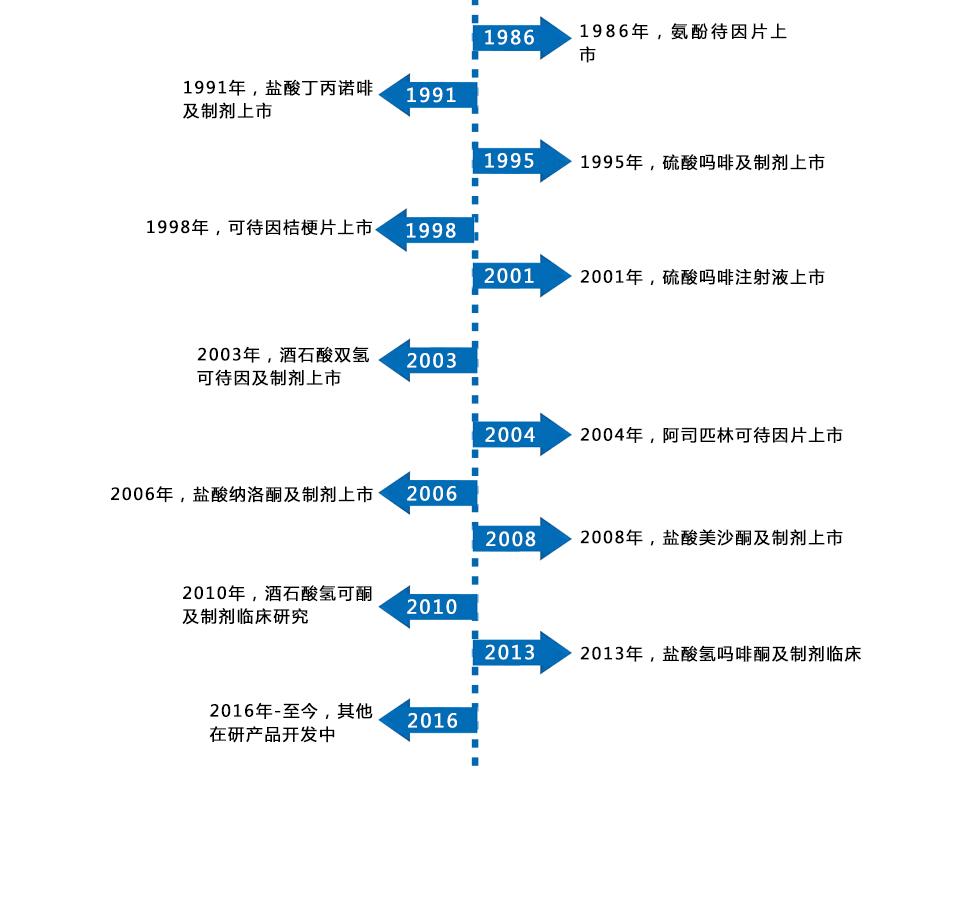 青海制药厂药品电竞比分网雷竞技-raybet雷竞技客户端-雷竞技dota比分直播网.jpg